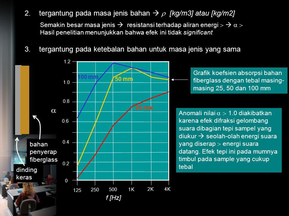  tergantung pada masa jenis bahan   [kg/m3] atau [kg/m2]